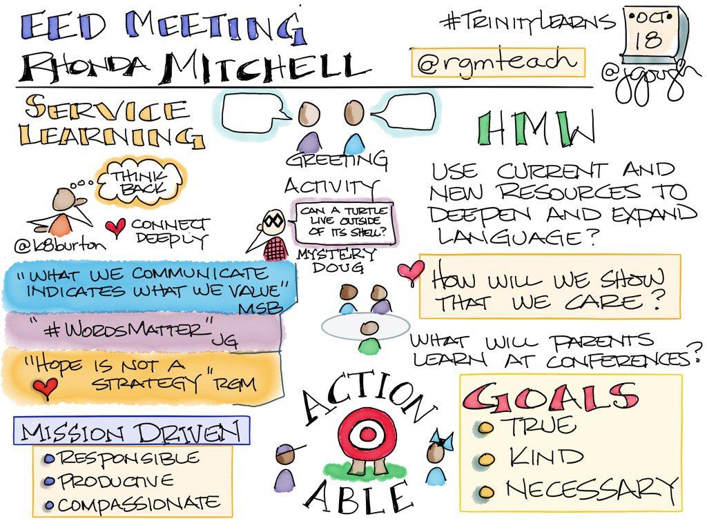 #TrinityLearns (@rgmteach) Rhonda Mitchell's #EED meeting 10.18.17