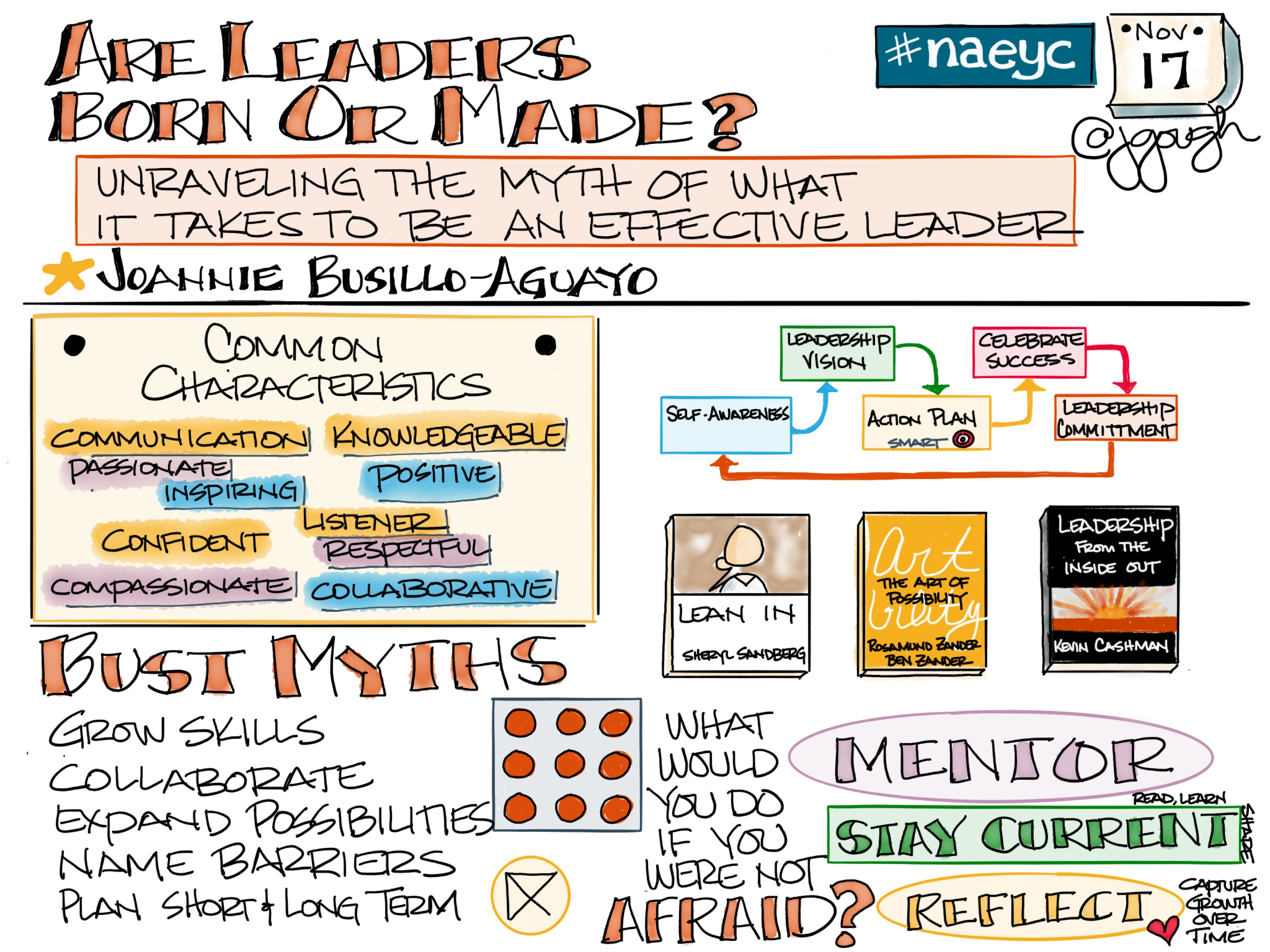 #NAEYC: Are Leaders Born or Made? Unraveling the Myth of What It Takes to be an Effective Leader – Joannie Busillo-Aguayo