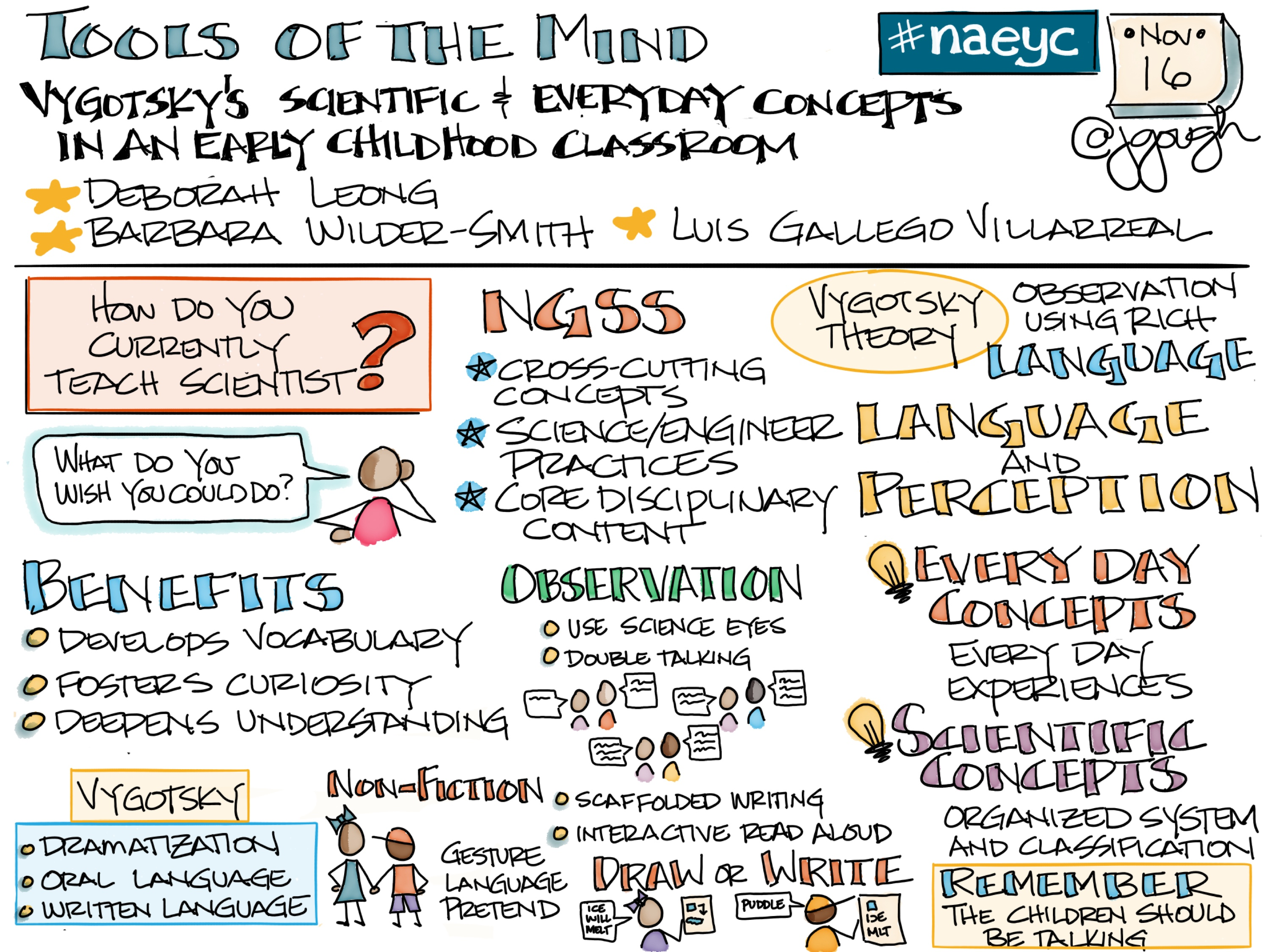 #NAEYC: Tools of the Mind with Deborah Leong, Barbara Wilder, Luis Gallegos Villarreal