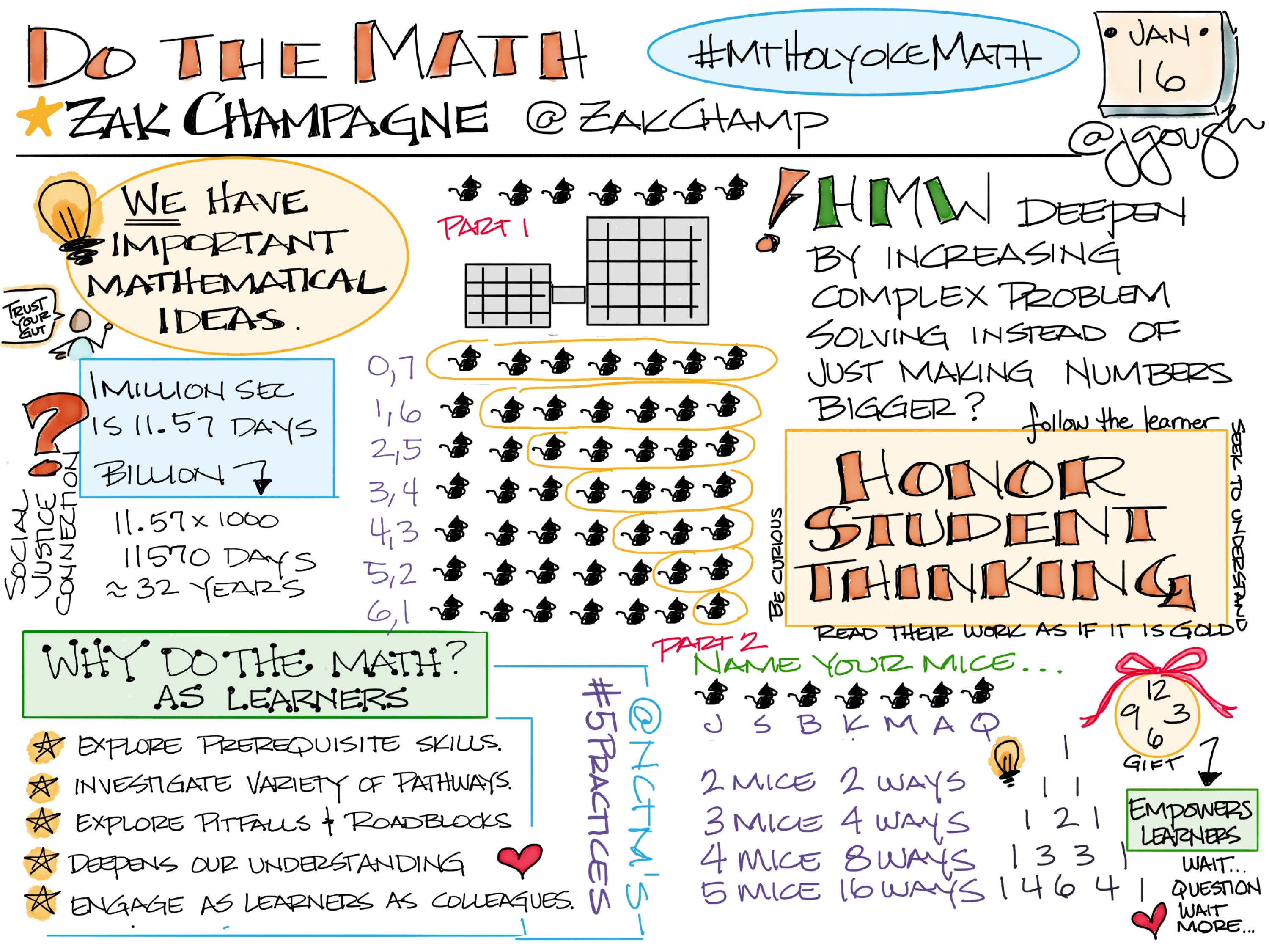 "@ZakChamp's #MtHolyokeMath session ""Do The Math"" Honor student thinking. Important ideas!"