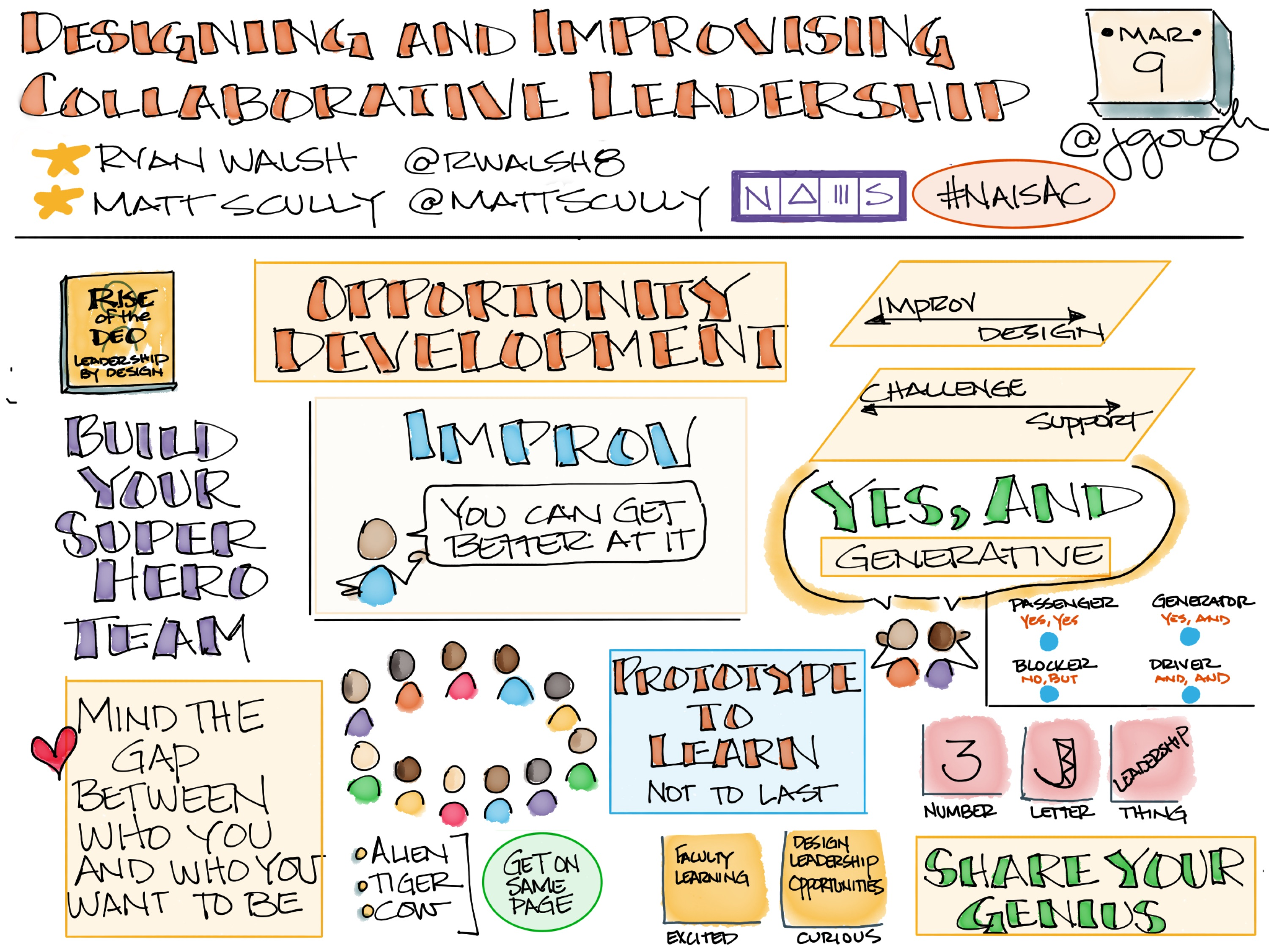 Designing and Improvising Collaborative Leadership from @RWalsh8 @MattScully #NAISAC