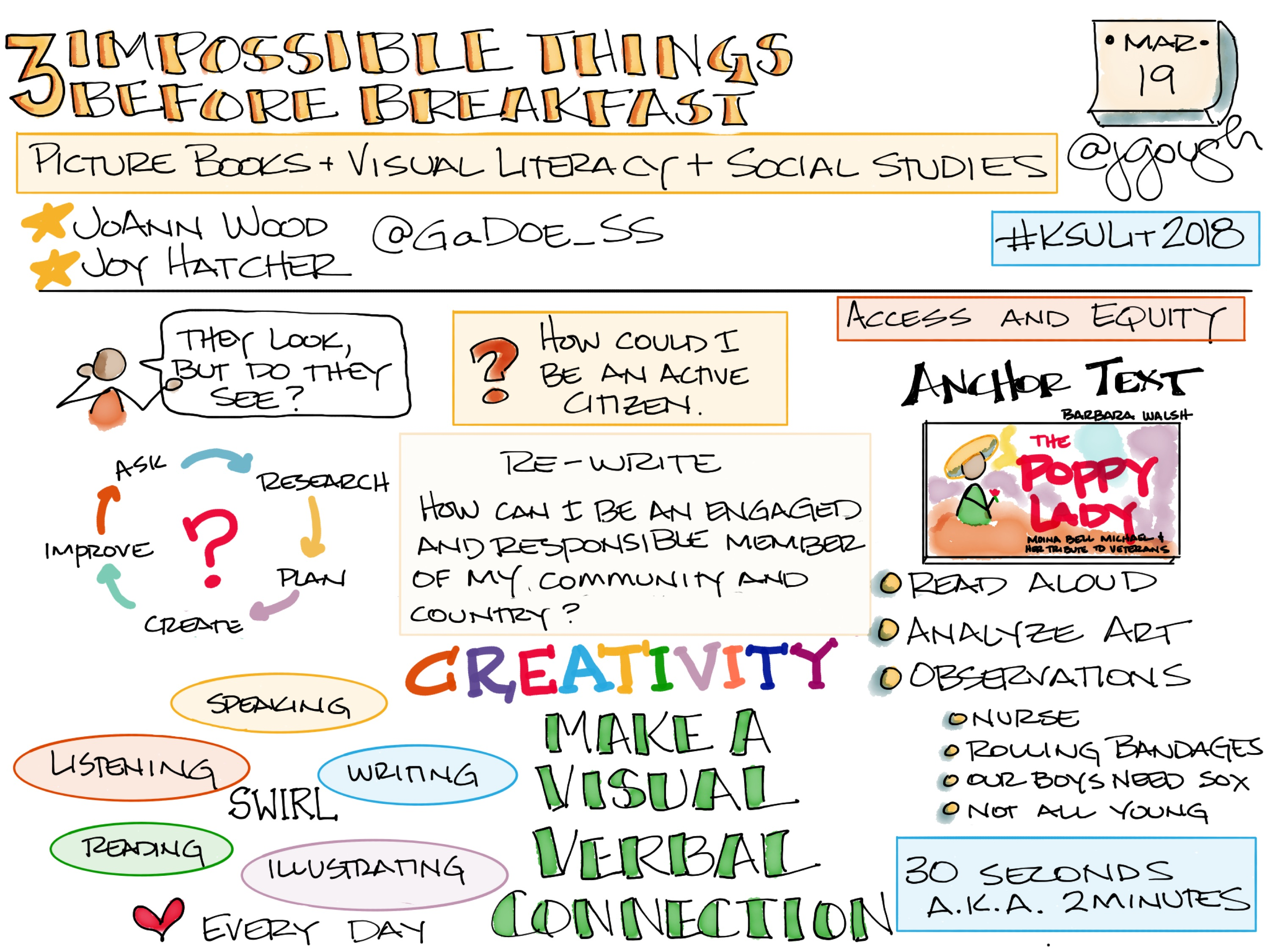 3 Impossible Things Before Breakfast: Picture Books + Visual Literacy + Social Studies from @GaDoe_SS #KSULit2018