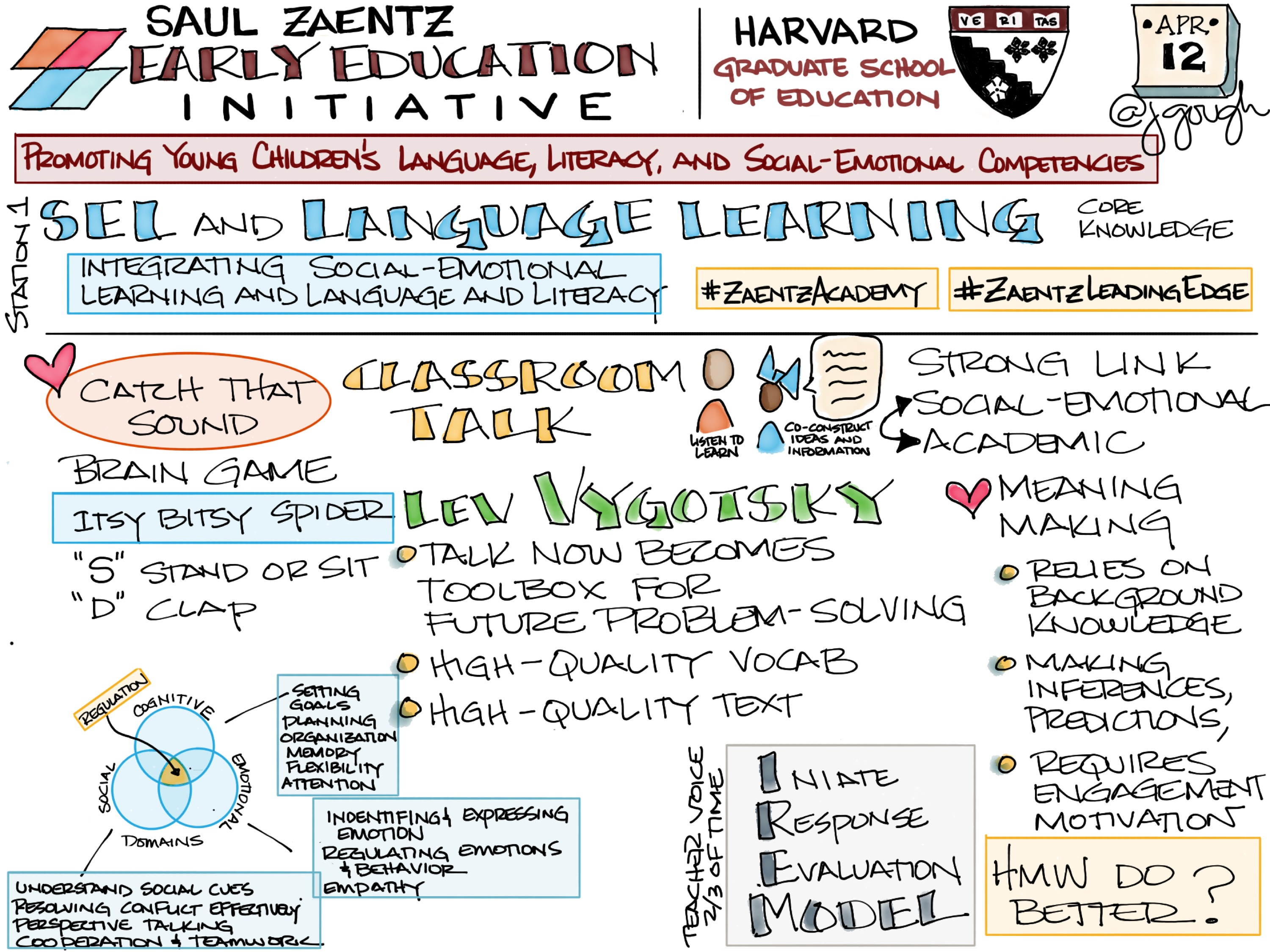 @ZaentzHarvardEd #ZaentzAcademy Station 1 session: Integrating Social-Emotional Learning and Language and Literacy Core Knowledge #ZaentzLeadingEdge