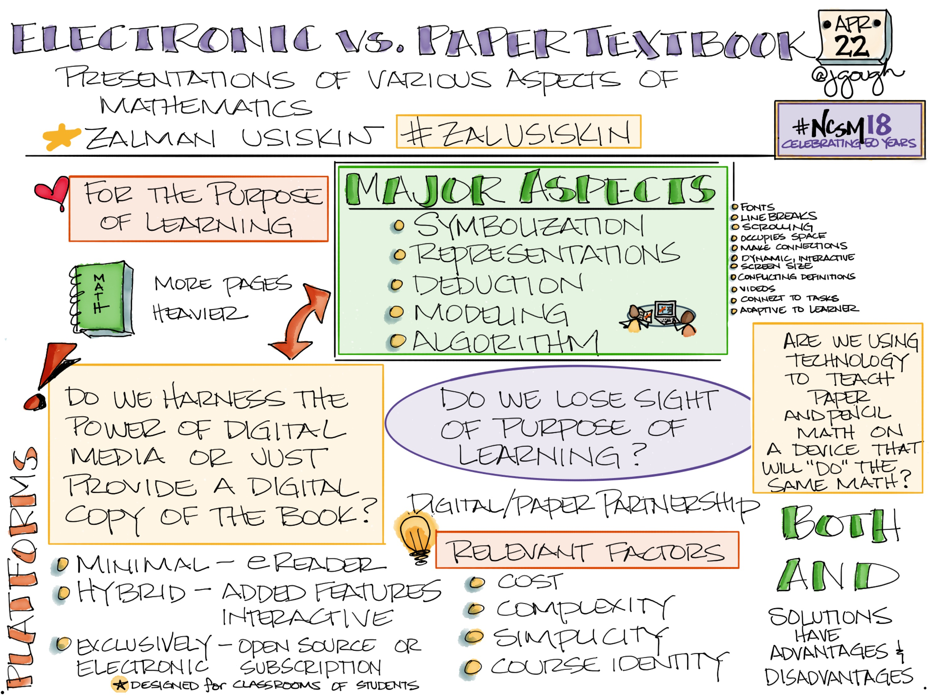 Electronic vs. Paper Textbook: Presentations of Various Aspects of Mathematics from #ZalUsiskin #NCSM18