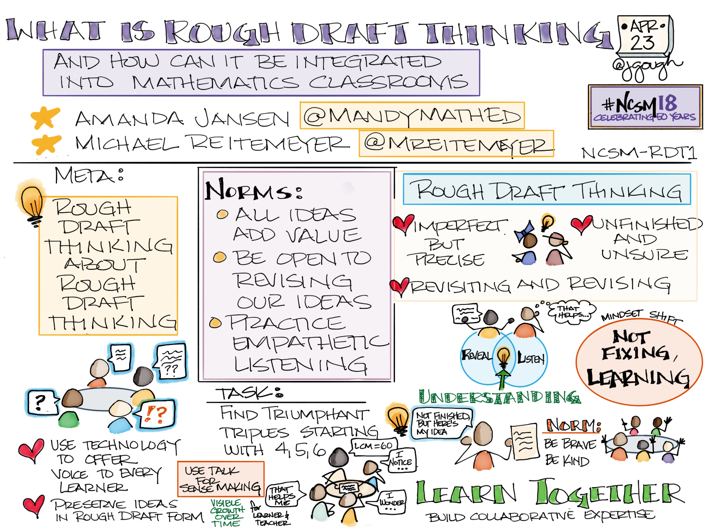 What is Rough Draft Thinking and how can it be integrated into Mathematics Classrooms? @MandyMathED @MReitemeyer #NCSM18