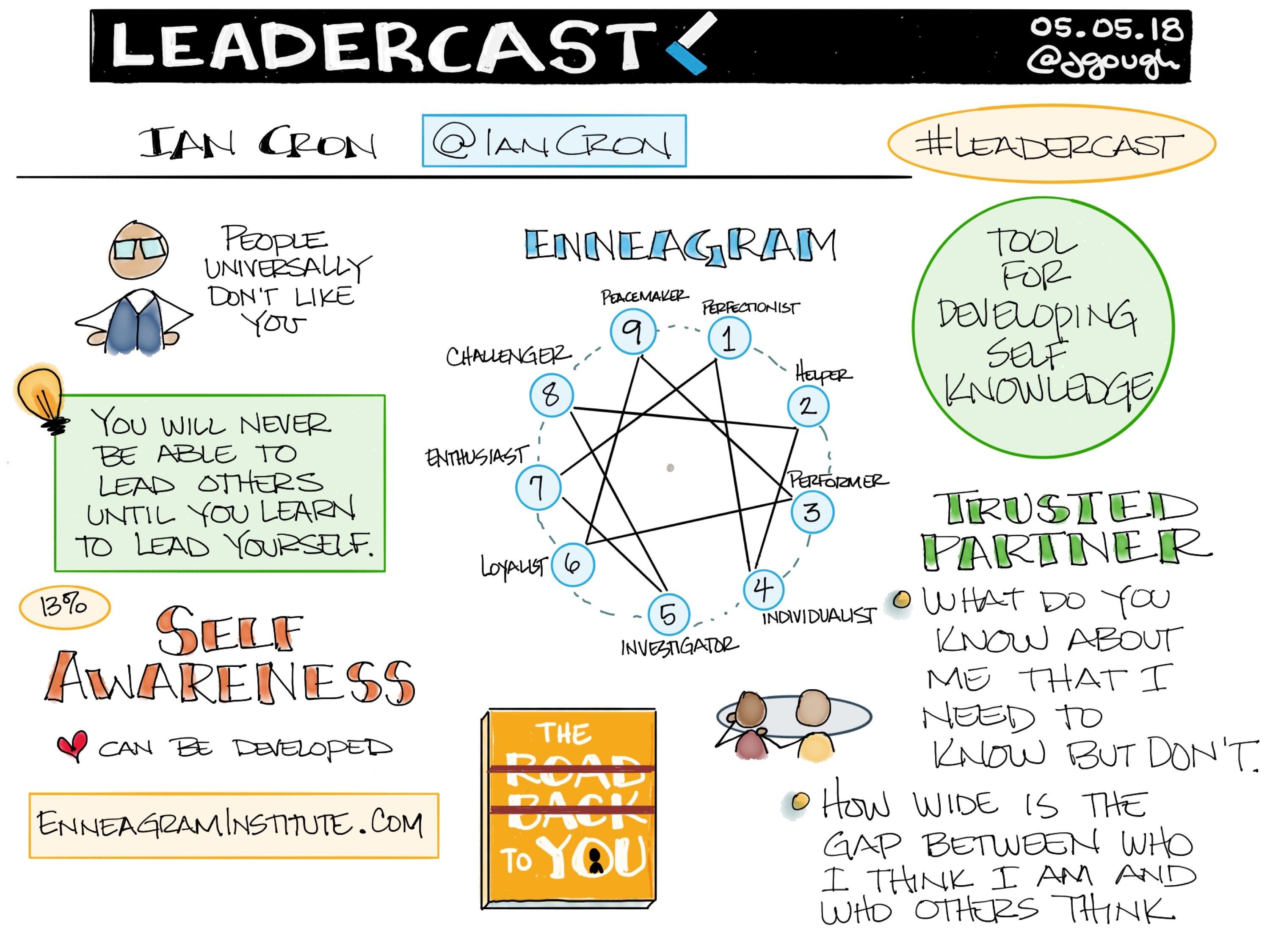 #Leadercast session with @IanCron: Self-awareness can be developed