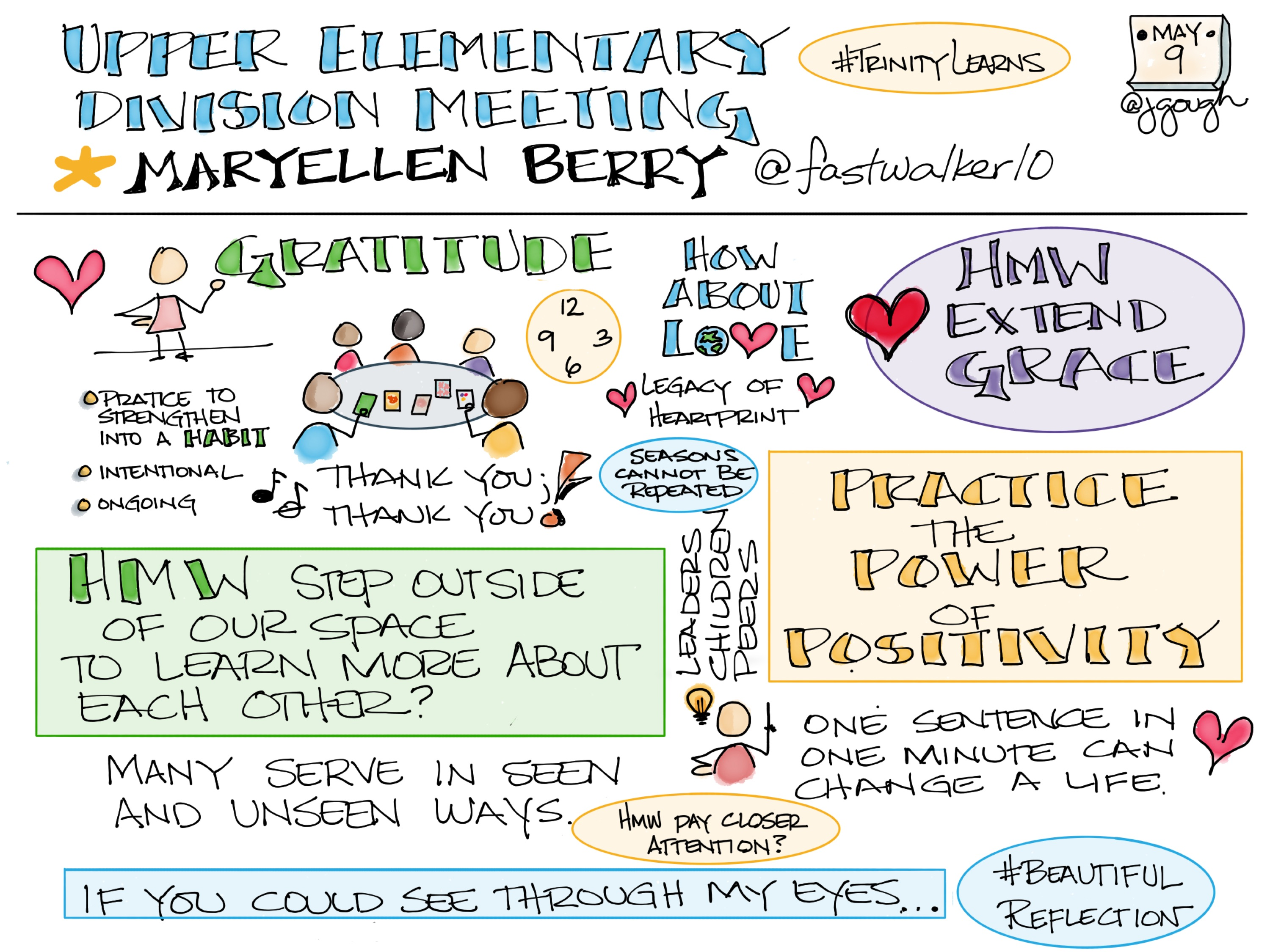 #TrinityLearns #Sketchnotes from @fastwalker10 2018 closing session. What have we learned from our UED leader? What commitments will we make?