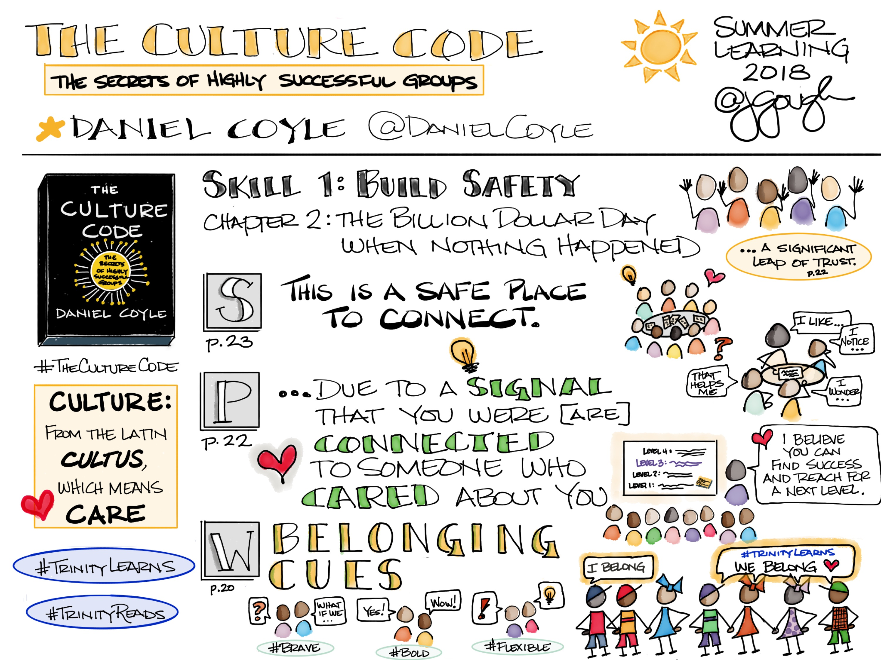 #TheCultureCode by @DanielCoyle – Skill 1 Build Safety, Chapter 2 The Billion Dollar Day When Nothing Happened #TrinityLearns signals and belonging cues #TrinityReads