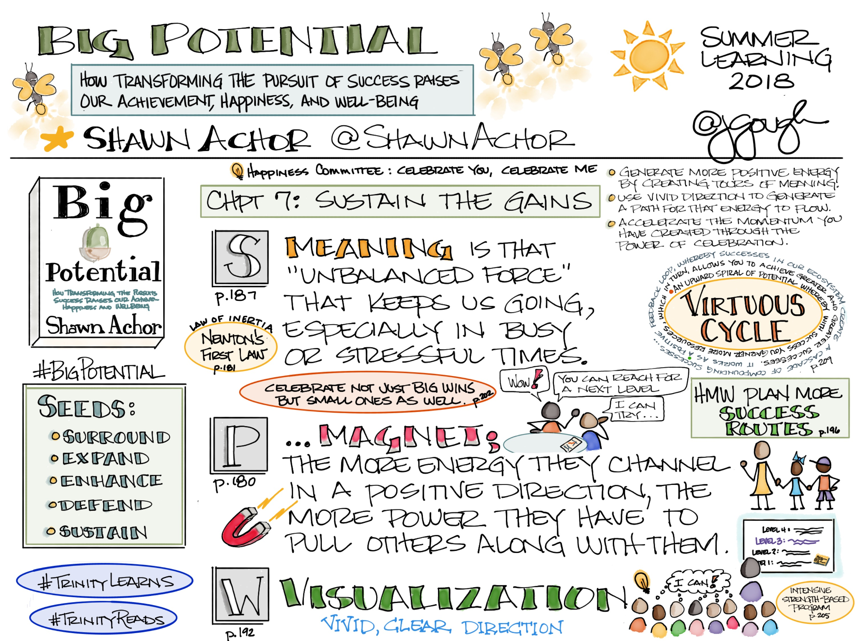 #BigPotential by @ShawnAchor Chapter 7: SUSTAIN the Gains – #TrinityLearns meaning, magnetism, visualization, plan more success routes #TrinityReads