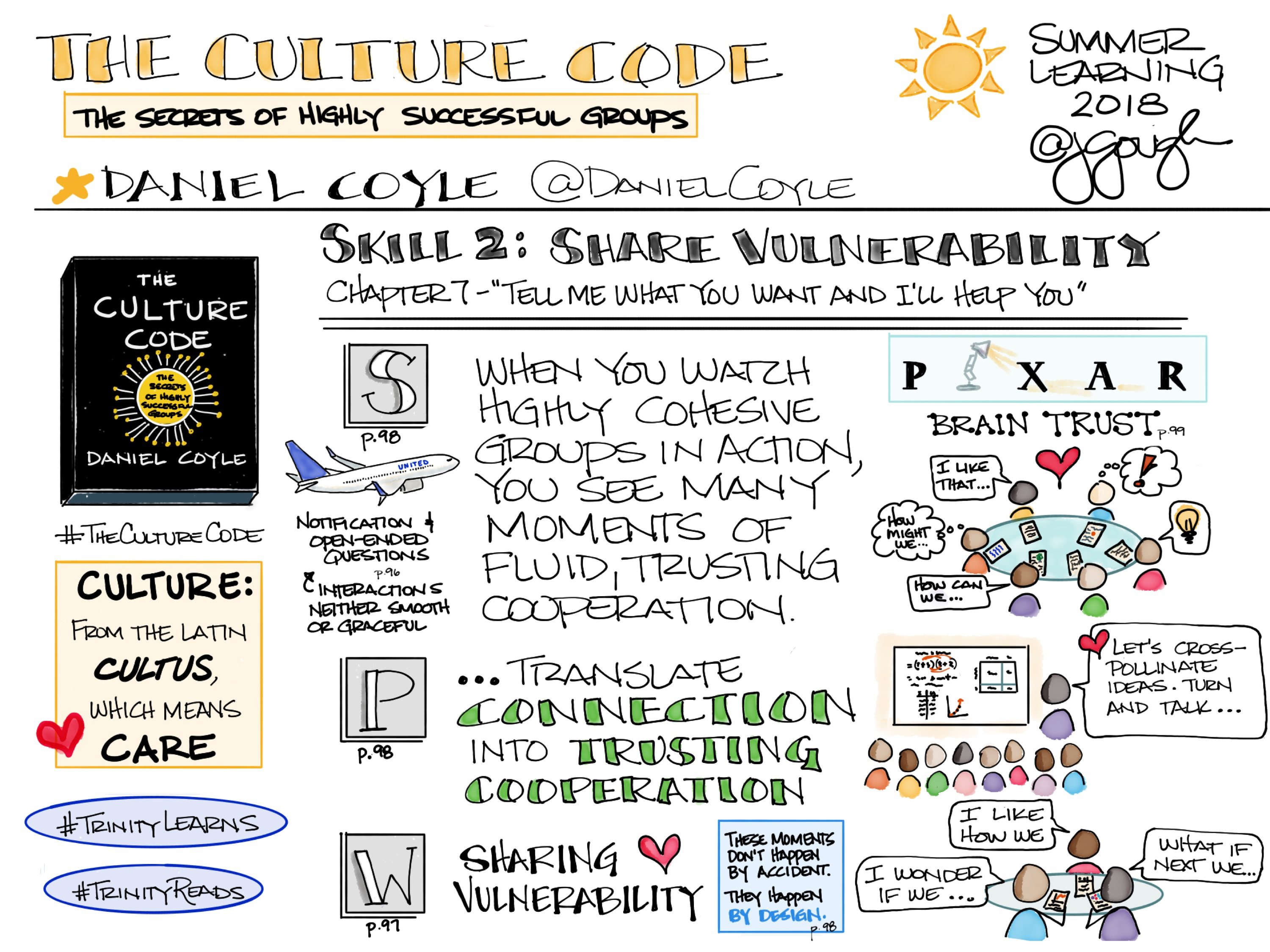 "#TheCultureCode by @DanielCoyle Skill 2 Share Vulnerability Chapter 7: ""Tell Me What You Want and I'll Help You""  #TrinityLearns translate connection into trusting cooperation #TrinityReads"