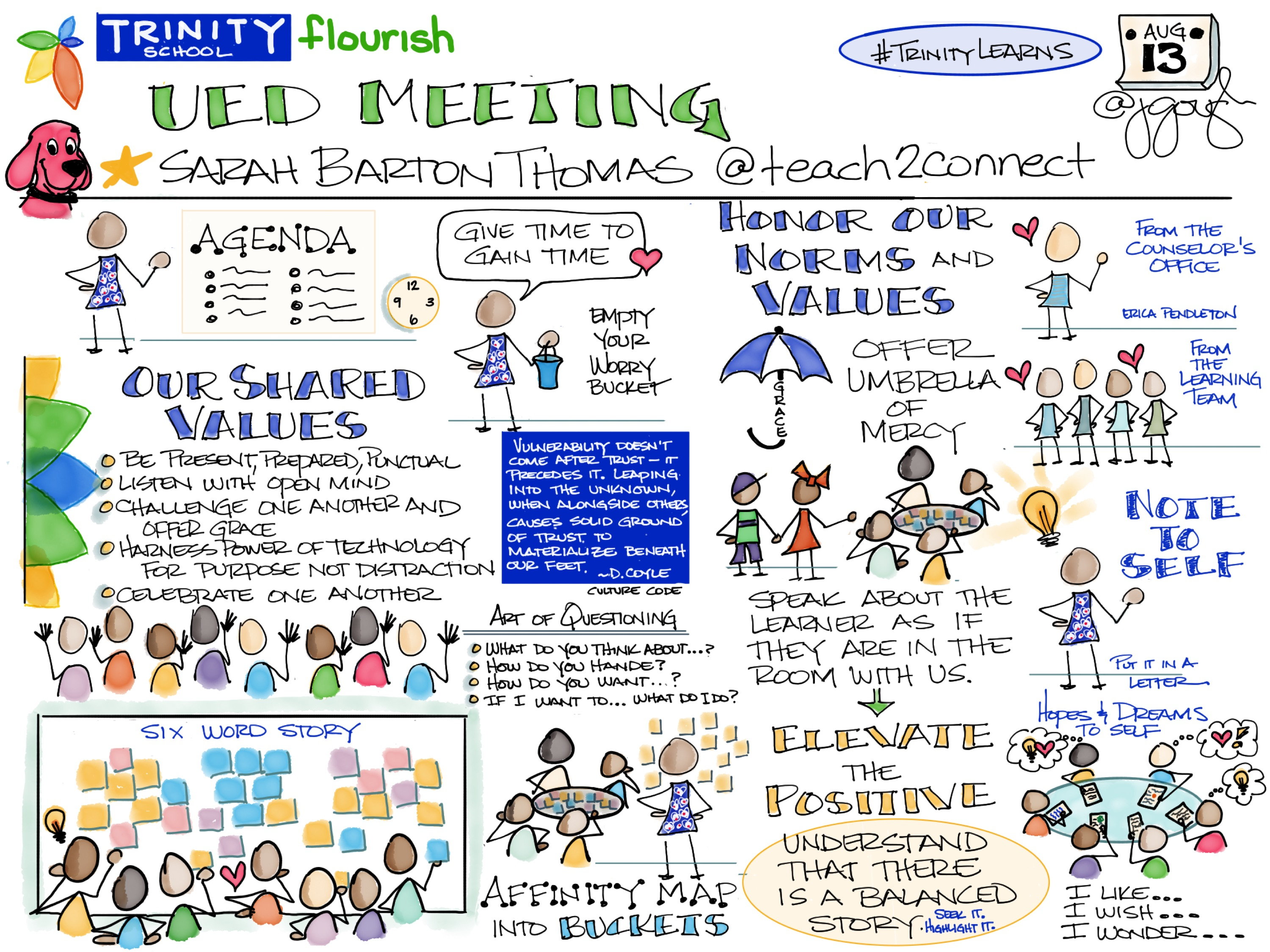 @teach2connect UED Meeting #TrinityLearns give time to gain time.