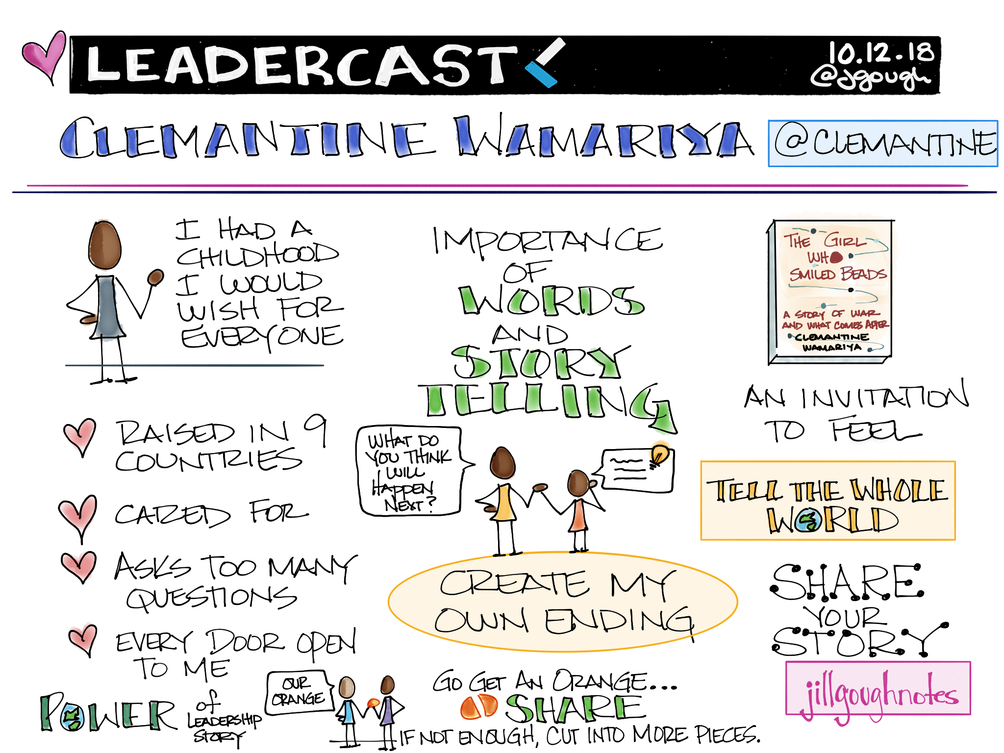 Sharing my #Sketchnotes from #LeadercastWomen: @Clemantine1 – Importance of Words and Storytelling – tell the whole world