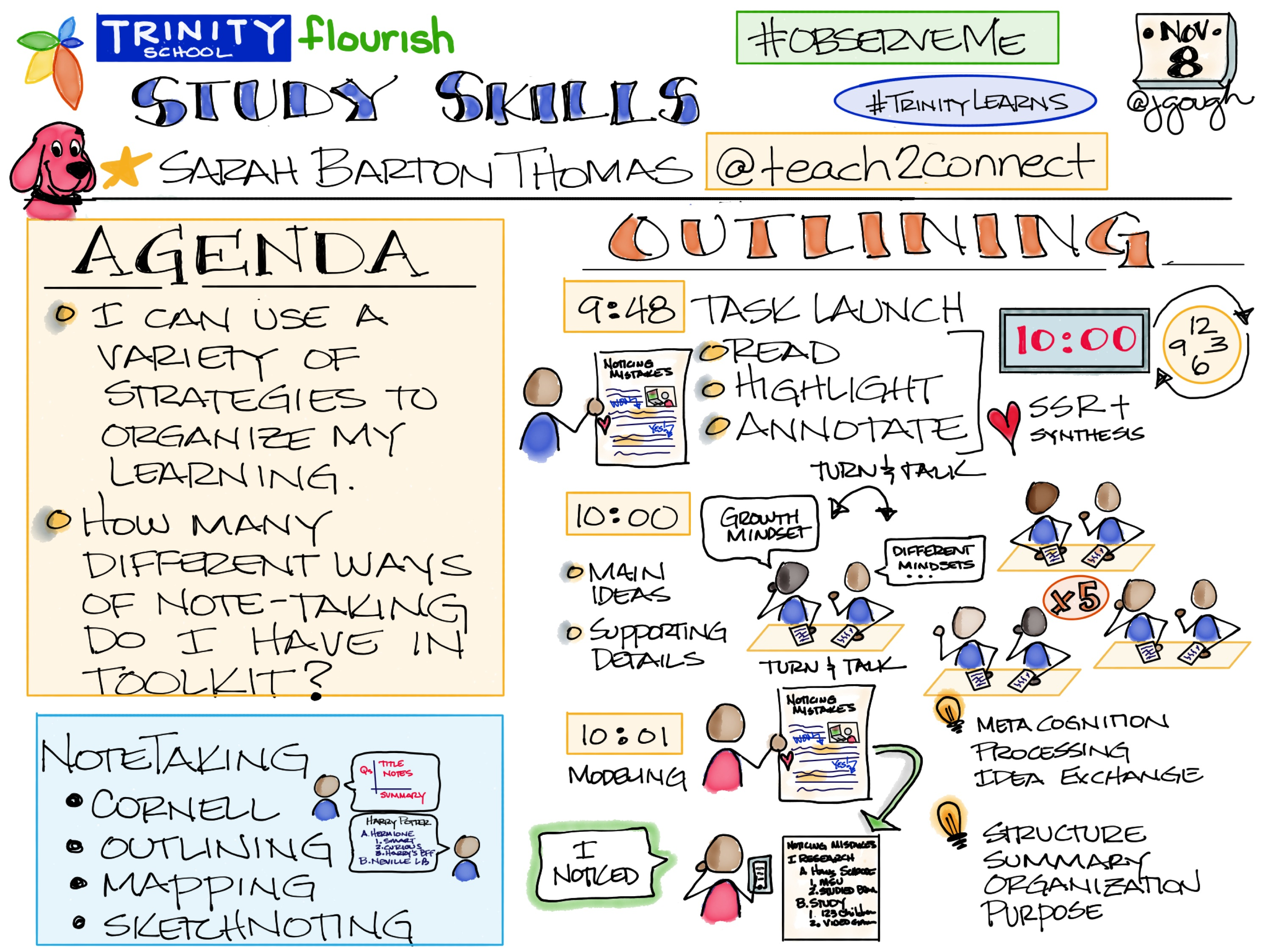 Sharing my #ObserveMe #Sketchnote from #TrinityLearns #6thGrade #StudySkills session with @teach2connect: How many tools are in your note-taking toolkit?