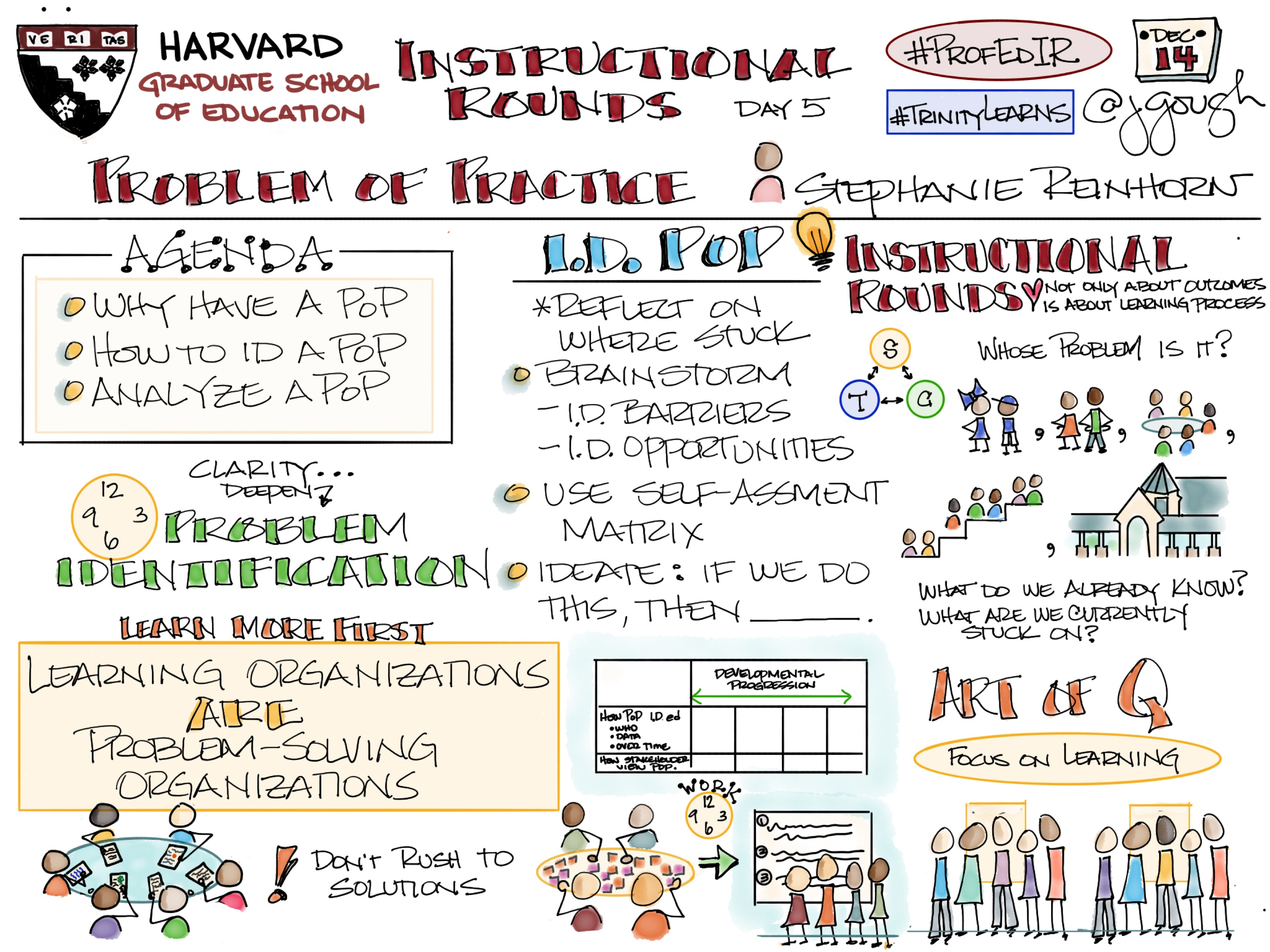 Sharing my #Sketchnotes from #ProfEdIR @HGSE Instructional Rounds Problem of Practice with Stephanie Reinhorn – #TrinityLearns