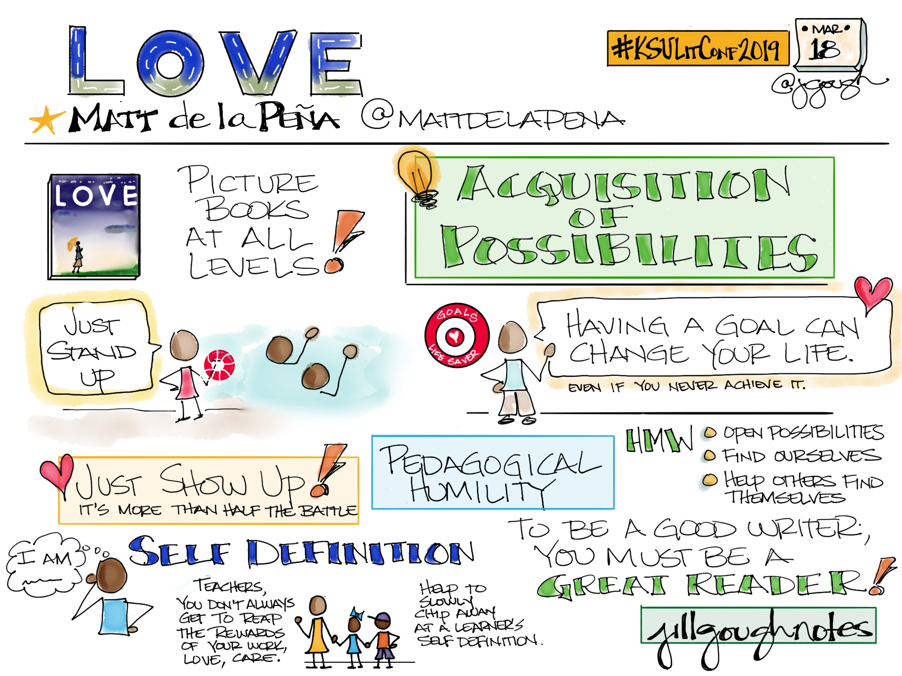 Sharing my #Sketchnotes from @MattdelaPena 's opening #KSULitConf2019 keynote session. HMW be offer life saving goals, books, challenges through LOVE?