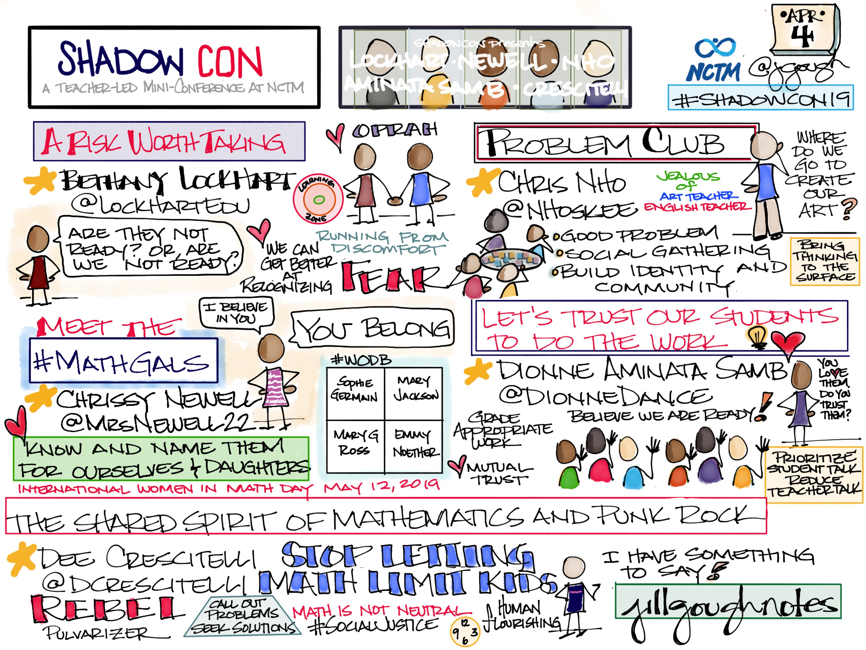 Sharing my #ShadowCon19 #Sketchnotes: #LifeChangingMessages from @LockhartEdu @MrsNewell22 @NHoskee @DionneDance @DCrescitelli