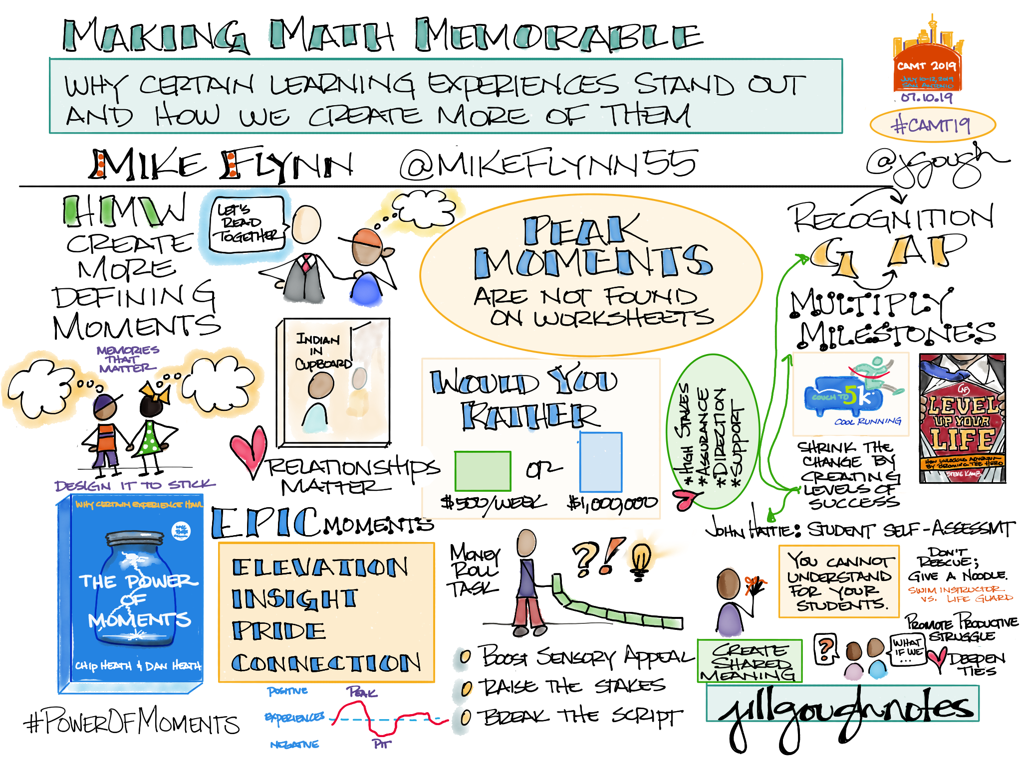 Making Math Memorable: Why certain learning experiences stand out and how we create more of them from @MikeFlynn55  #CAMT19 Keynote #PowerOfMoments HMW multiply milestone of success for every learner?