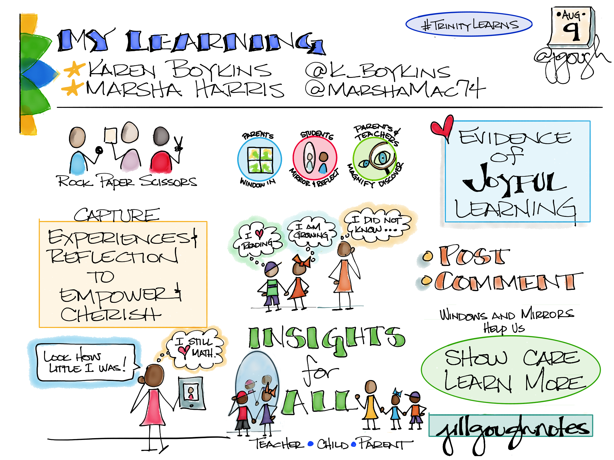 Sharing my #Sketchnotes from @K_Boykins @MarshaMac74 #TrinityLearns #MyLearning Pre-Planning session. HMW capture evidence of vigorous, joyful learning that empower learners and cherish childhood?