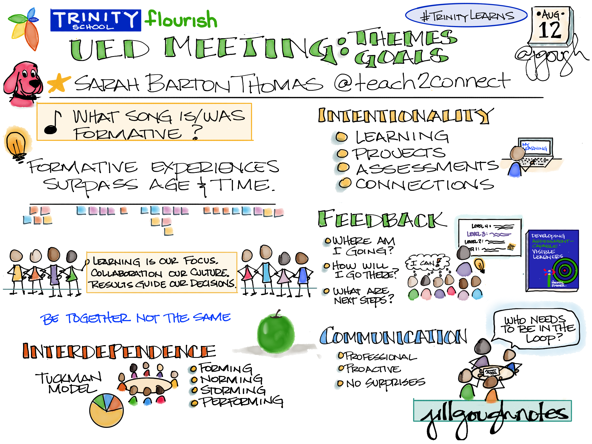 Sharing my #Sketchnotes from @teach2connect's #TrinityLearns #UED Themes and Goals session. Interdependence, Intentionality, Feedback, Communication