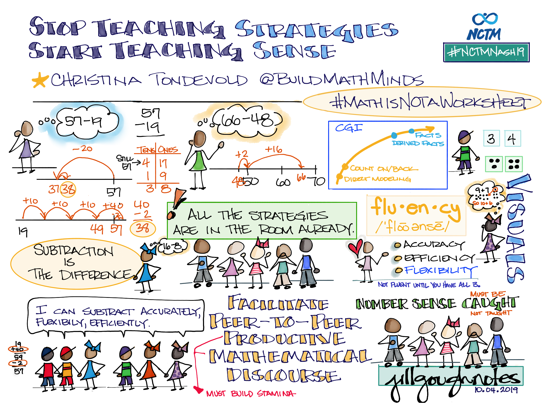 Sharing my #Sketchnotes from @BuildMathMinds #NCTMNash19 Stop Teaching Strategies Start Teaching Sense