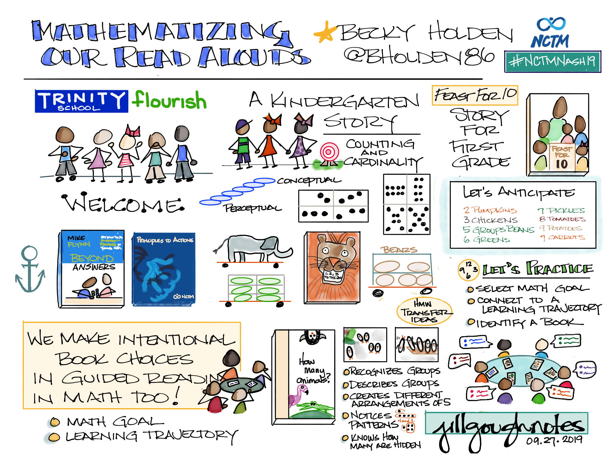 Sharing my #sketchnotes from #TrinityLearns @BHolden86 Mathematizing our Read Alouds #NCTMNash19