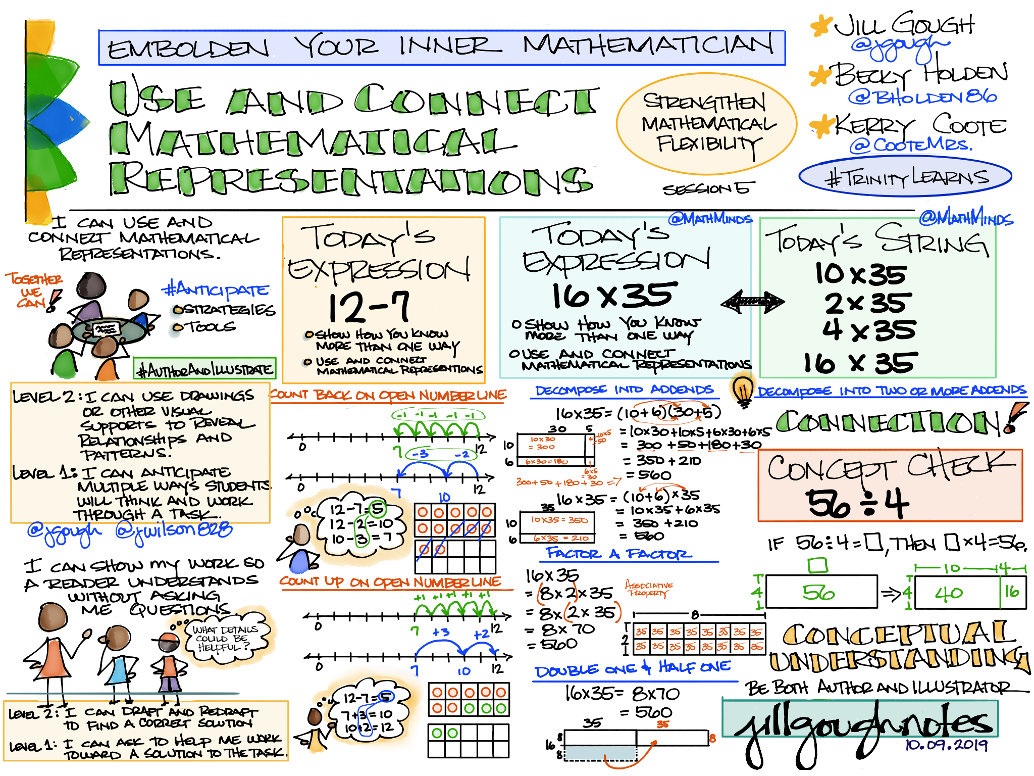 #EmboldenYourInnerMathematician session 5 #TrinityLearns #AuthorAndIllustrate Use and Connect Mathematical Representations with @jgough @bholden86 @CooteMrs and from @MathMinds @jwilson828 #Grateful