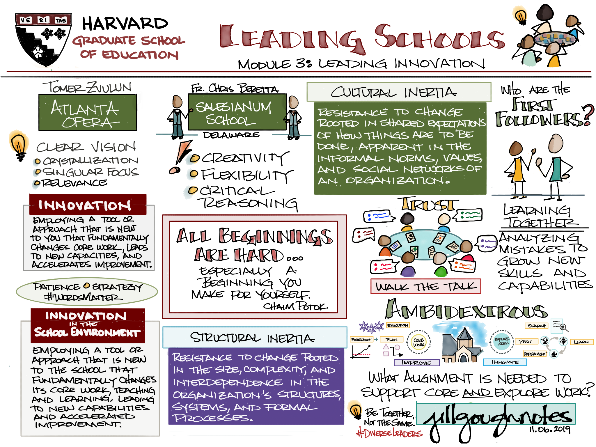 @HGSE & @HarvardHBX Leading Schools – Module 3: Leading Innovation