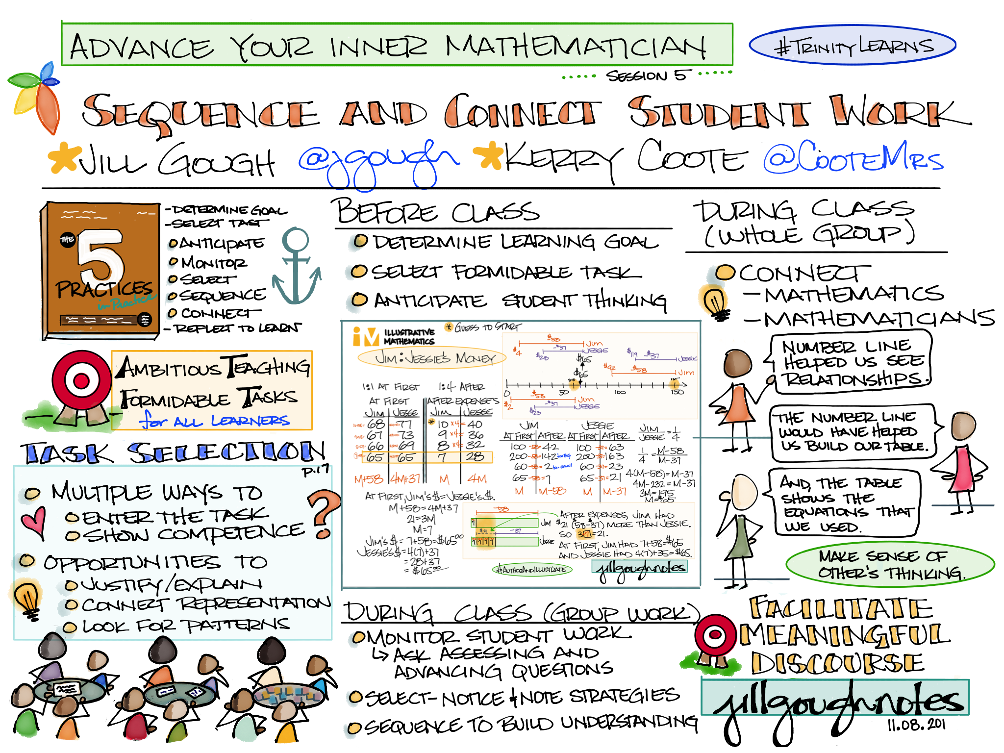 #AdvanceYourInnerMathematician session 5 #TrinityLearns with @jgough @CooteMrs HMW connect mathematicians, mathematical ideas, and mathematical representations? #AuthorAndIllustrate #5Practices #NCTMP2A task from @IllustrateMath #grateful